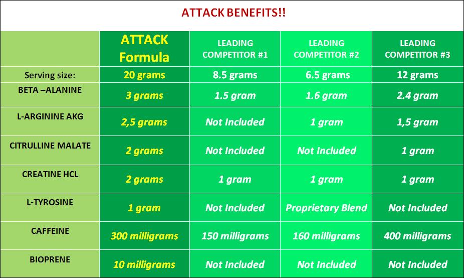 attack-vs-comp